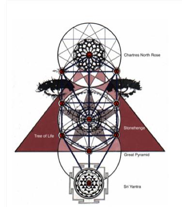 composit-diagram