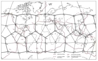 planetary-grid-system
