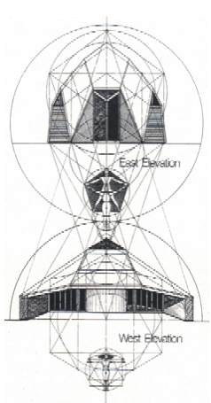 end-elevations