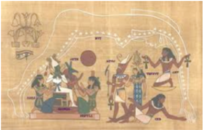 The nine neters of the Ennead of Heliopolis