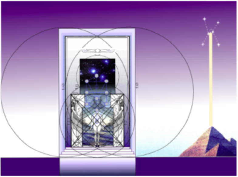Isis and Nepthys are the gate- keepers to the stargate at the temple entrance. The geometry of their wings produces a stargate. The square portal above admits the light of stars into the temple sanctuary.