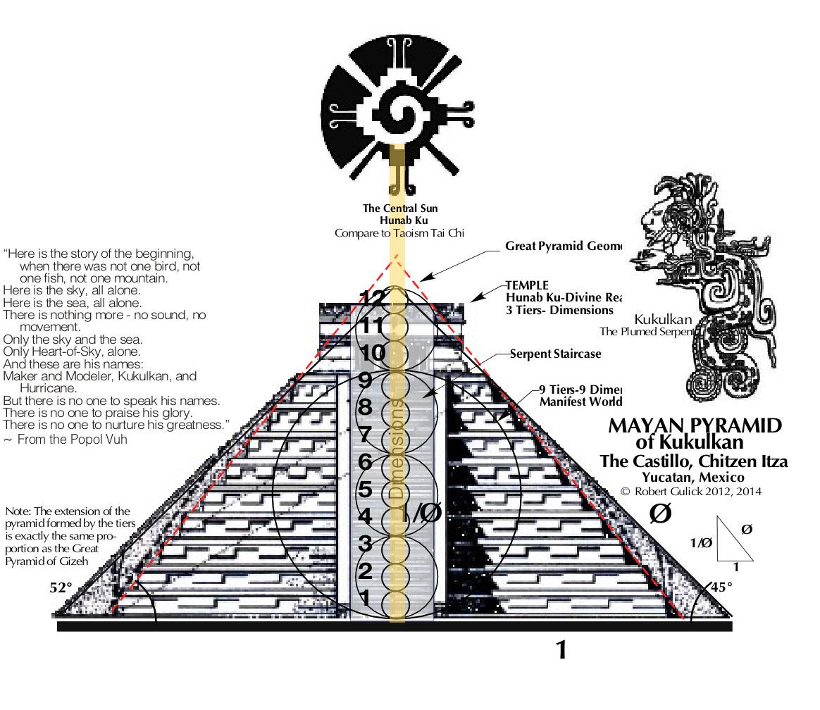 26  mayan pyramid