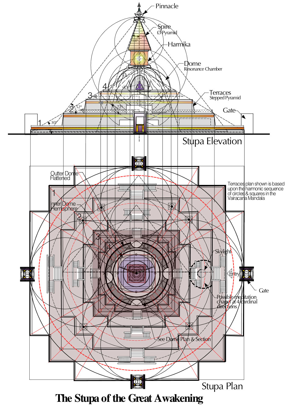 12 c stupa of the great awakening